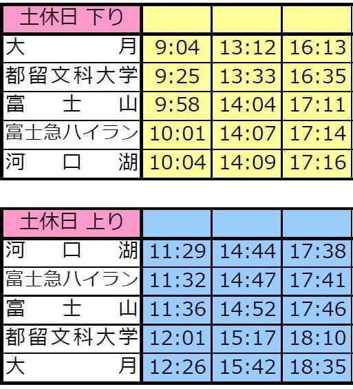 「ヤマノススメ号」、土曜・日曜・祝日の運行スケジュール  注:この運行スケジュールは変更される可能性があります。  最新の運行スケジュールについては、富士急行の Web サイトで確認してください。