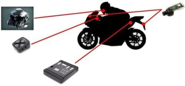 最上位モデルの「BIKEHUD ADVENTURE VISION」  フロント/リアビューカメラが付属する