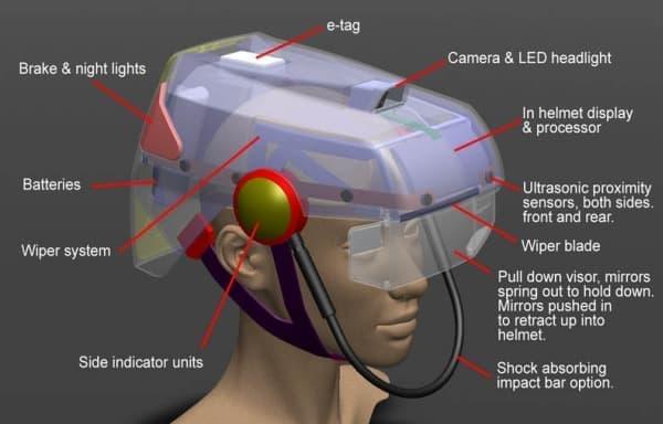 「Smart Hat」の仕組み