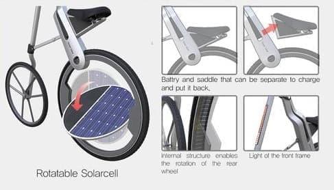 「Solarbike」ではソーラーパネルを回転可能に