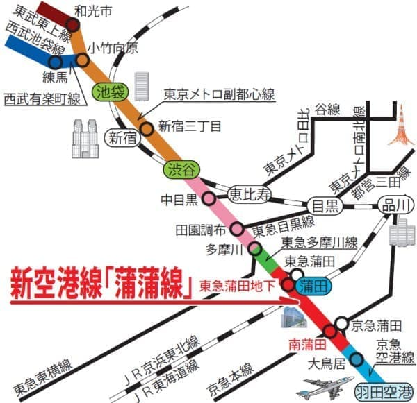 羽田空港へのアクセスが飛躍的に改善