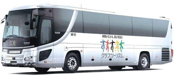 バスでゆったり日本一周