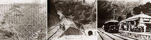 箱根登山鉄道は、もともとスイスの鉄道を参考に作られた