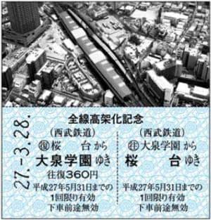 「西武鉄道池袋線全線高架化記念乗車券」販売開始