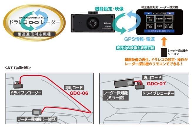 レーダー探知機との連携機能が特徴