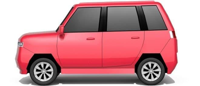 「SUV」は、比較的若い、独身女性に人気
