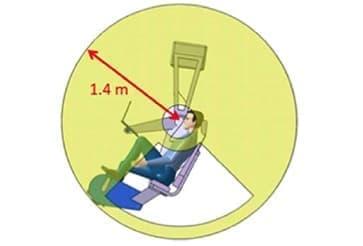 人工重力発生装置概念図(側面)