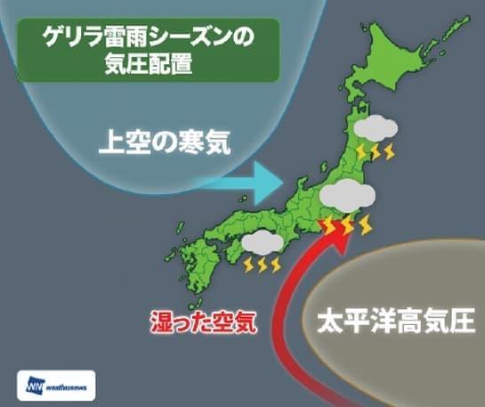 ゲリラ雷雨シーズンの気圧配置