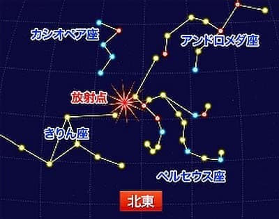 ペルセウス座流星群の放射点   (画像提供:ウェザーニューズ)