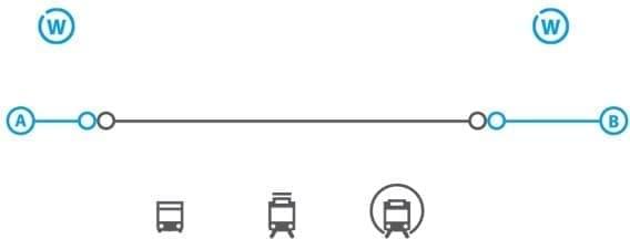 「ラストマイル」移動での「w」利用のイメージ  図中、青のルートで「w」を使用する
