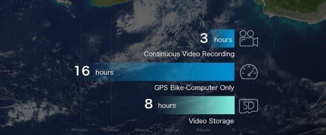 GPSとしてのみ利用する場合、  16時間の使用が可能