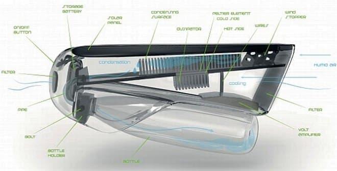 湿った空気の冷却には、「ペルチェ冷却システム」を採用