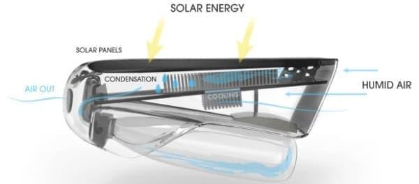 冷却には、「ペルチェ冷却システム」を採用