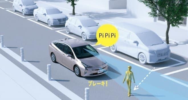 プリクラッシュセーフティ (歩行者検知機能付回避支援タイプ) 作動イメージ