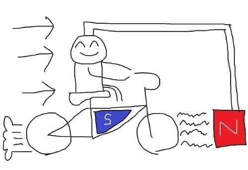 磁力で走る磁力アシスト自転車「330-NS(マグネティック・フォース)」発
