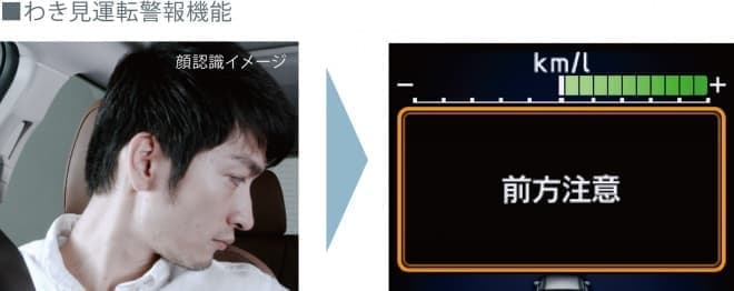 SUBARU、新型「フォレスター」を7月19日に販売開始