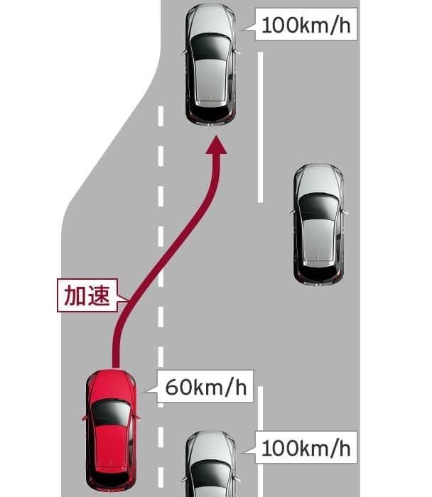 マツダ「デミオ」、排気量を1.5Lに拡大して高速や坂道をよりスムーズに