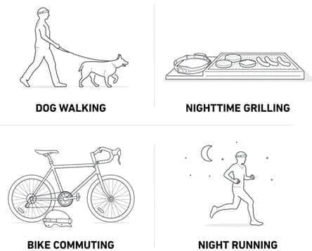 この配置は特に、うつむいて作業をするようなケースで、疲労を抑えるという。