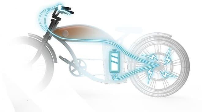Rayvolt Bikeの「Cruzer」