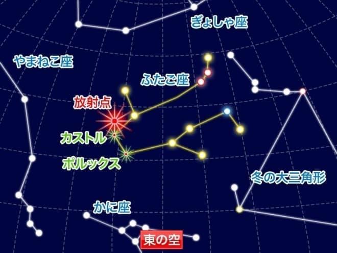 12月13、14日は「ふたご座流星群」が見頃…ウェザーニューズが当日の天気傾向を発表