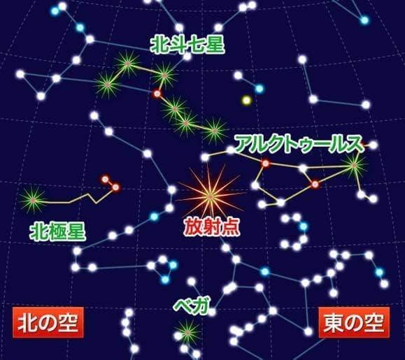 1月3日は「しぶんぎ座流星群」… ウェザーニューズが全国の天気傾向を発表
