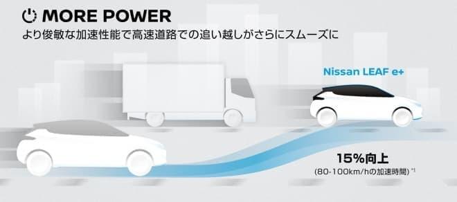 日産「リーフ」に、パワーと航続距離がアップした「リーフe+」―1回の充電で458キロ走行可能に