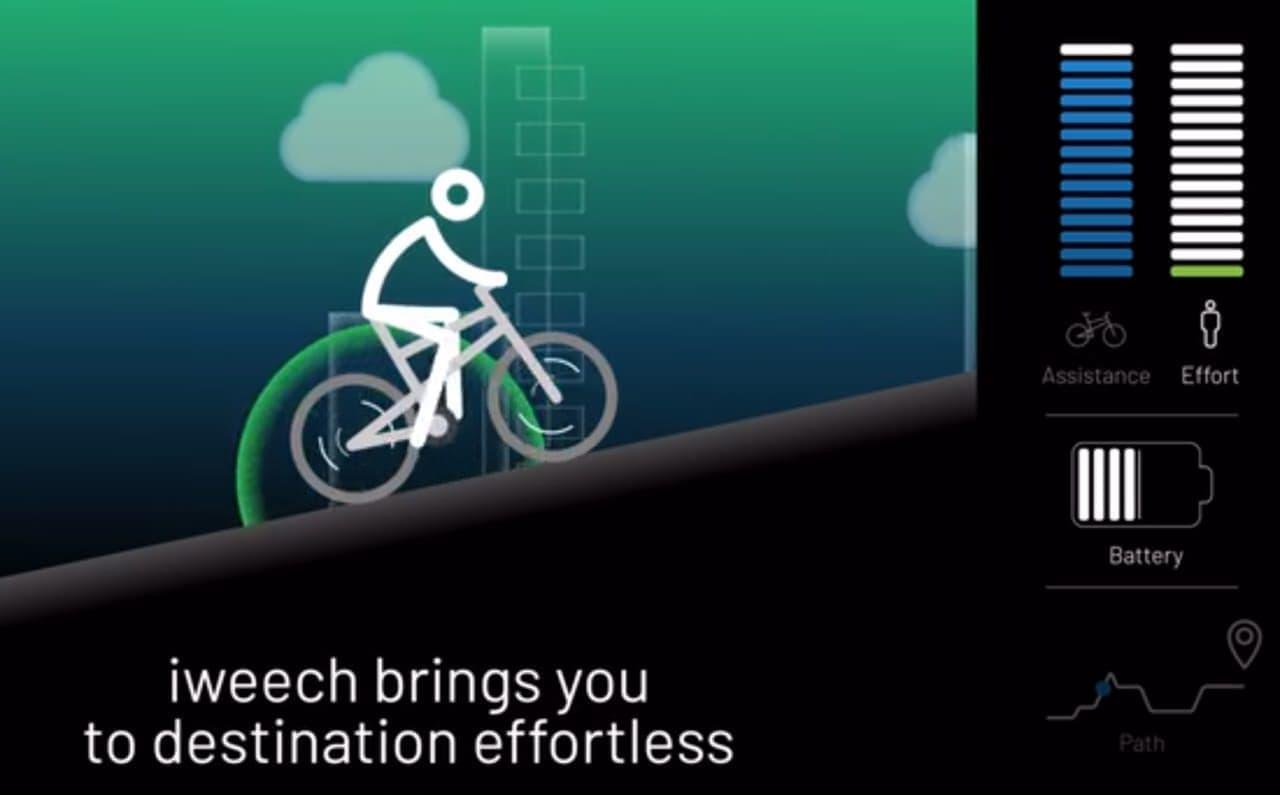 人工知能を搭載したE-バイク「iWEECH」
