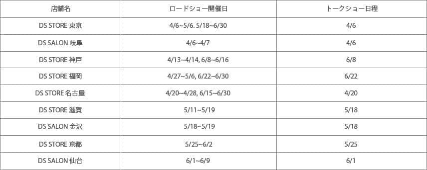 DSオートモビルのSUV「DS 3 CROSSBACK」、発売に先駆け4月6日から「NEW DS 3 CROSSBACK ROAD SHOW」実施
