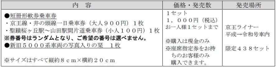 臨時座席指定列車「京王ライナー 平成→令和号」運行