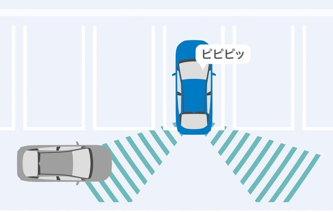 トヨタ「プリウスPHV」が5人乗りに! 住宅に電力を供給する「V2H」も装備