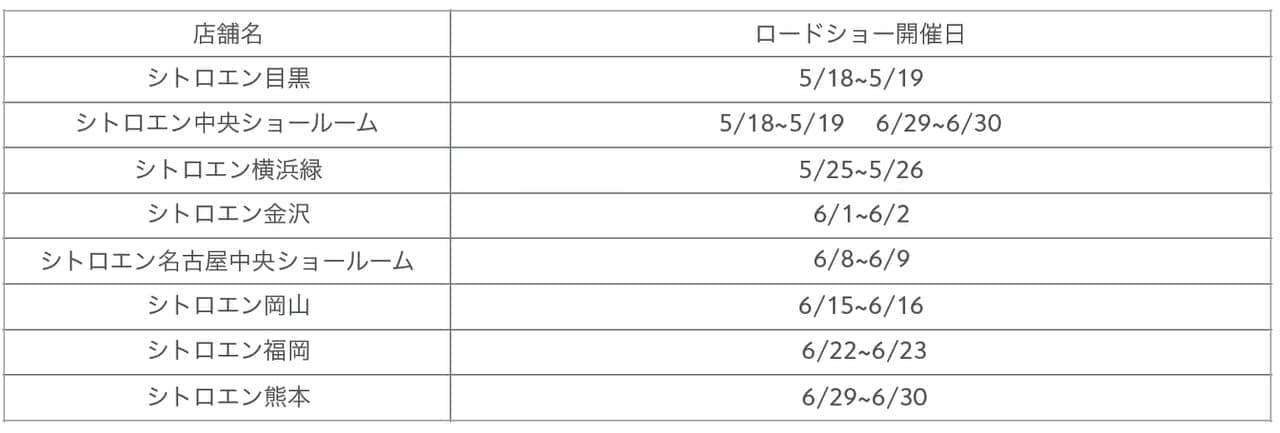 コンパクトSUV シトロエン「C3 AIRCROSS」、5月18日から先行展示開始