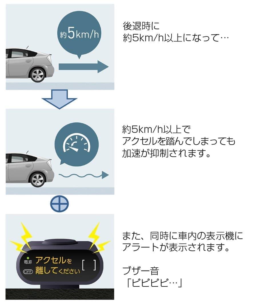 後付けできる「踏み間違い加速抑制システム」、トヨタ「ポルテ」「スペイド」「ウィッシュ」にも