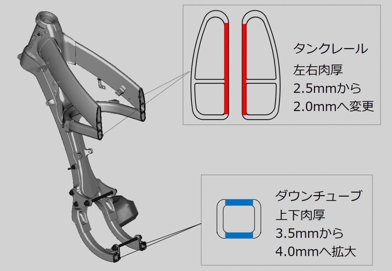 ヤマハ「YZ450F」マイチェン ― エンジンとフレームを一新