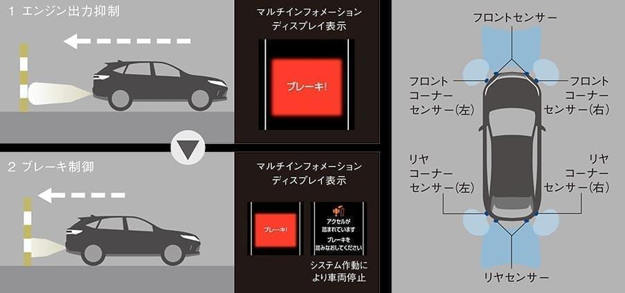 """トヨタ「ハリアー」に黒い特別仕様車「PREMIUM""""Style NOIR""""」"""