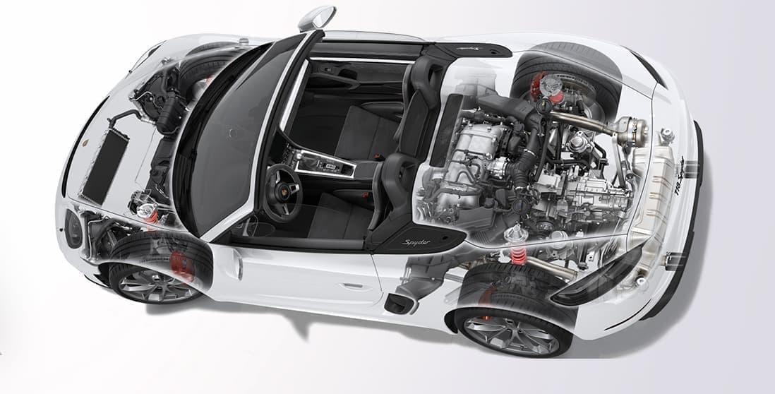 ポルシェ「718スパイダー」