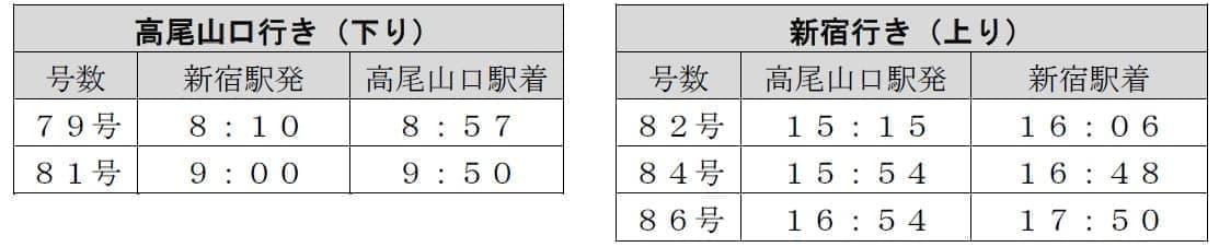 高尾山口駅まで直通で座って行ける京王電鉄「Mt. TAKAO号」今年も運行
