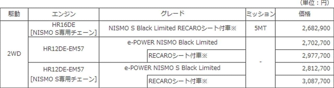 日産「ノート NISMO Black Limited」発売