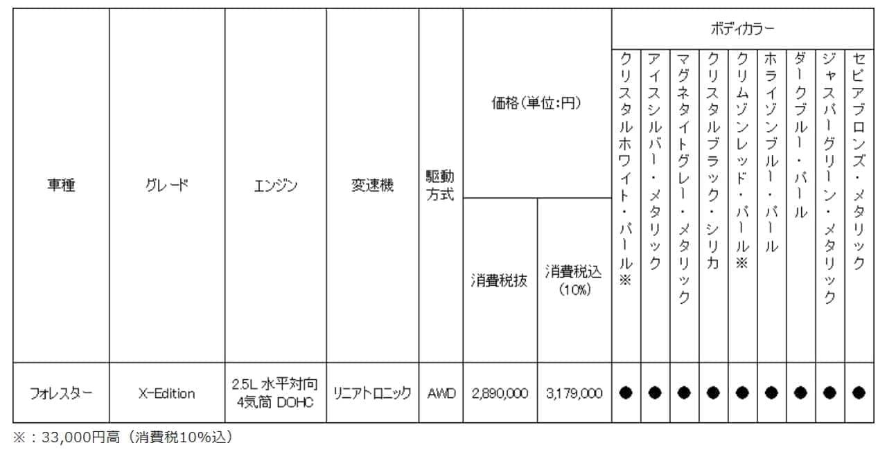 ・フロント六連星オーナメント(ダークメッキ)
