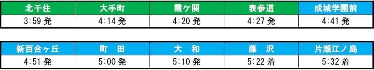 東京メトロ、大晦日の終夜運転について