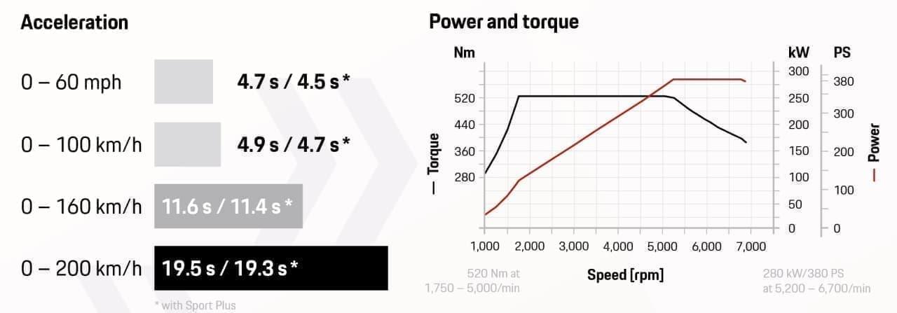 ポルシェSUV「マカン」でもっともスポーティなモデル「GTS」予約受注開始