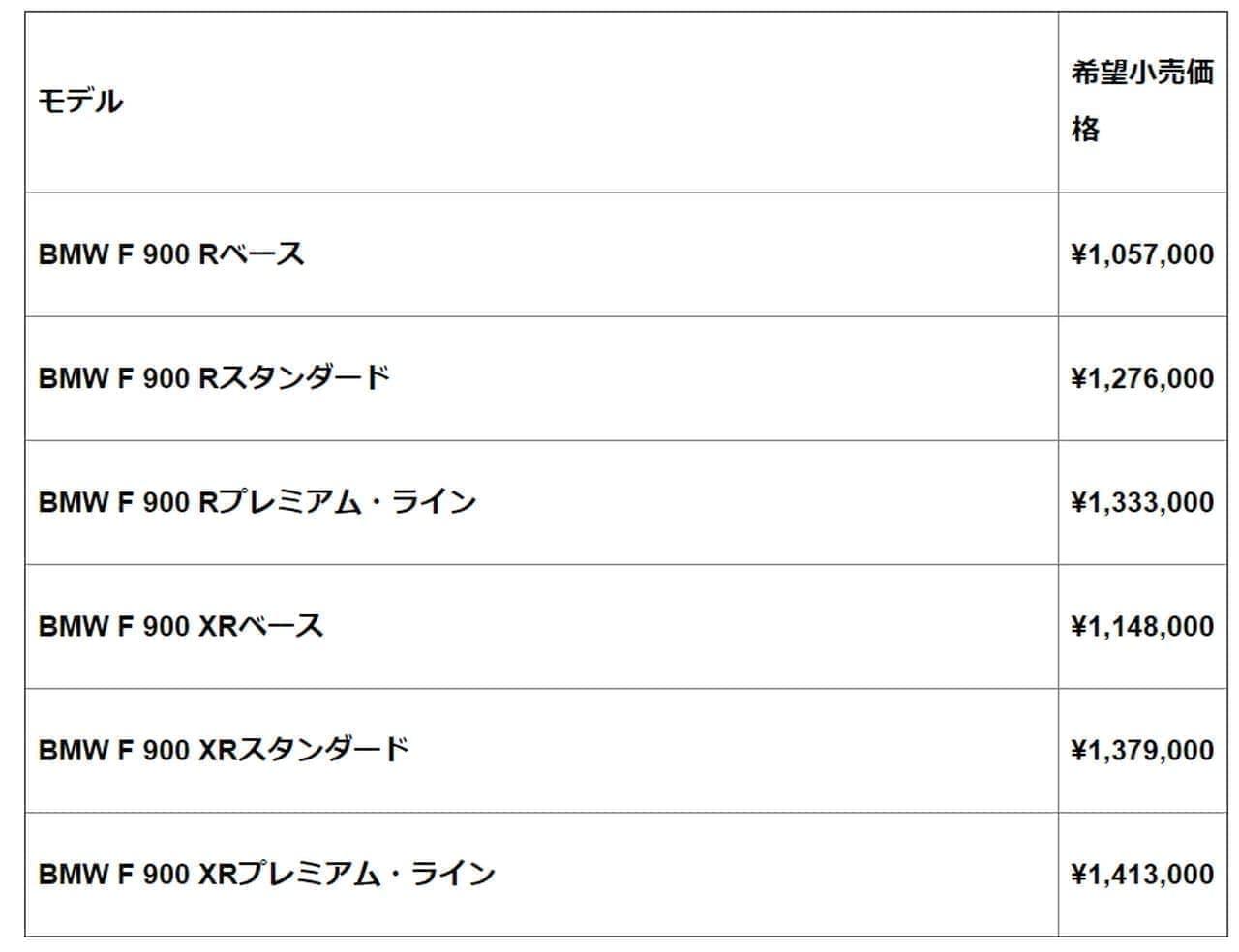 BMW「F 900 R」「F 900 XR」発売