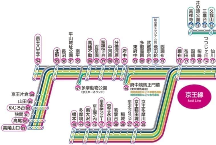 高尾山に紅葉シーズン! ― 直通で座って行ける京王「Mt. TAKAO号」今年も運行