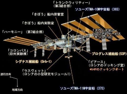 54P フライト前の ISS  (出典:JAXA)