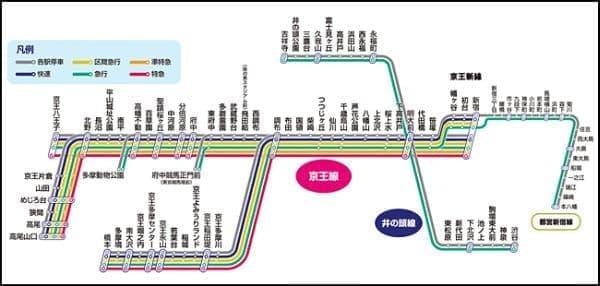 京王の路線図  (出典:京王電鉄)