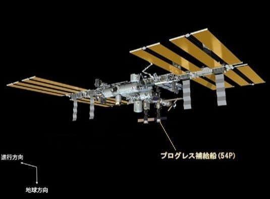 54P フライト後の ISS  (出典:JAXA)