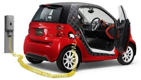 「smart fortwo electricdrive edition Disney」は、  「smart fortwo electricdrive」をベースにした電気自動車