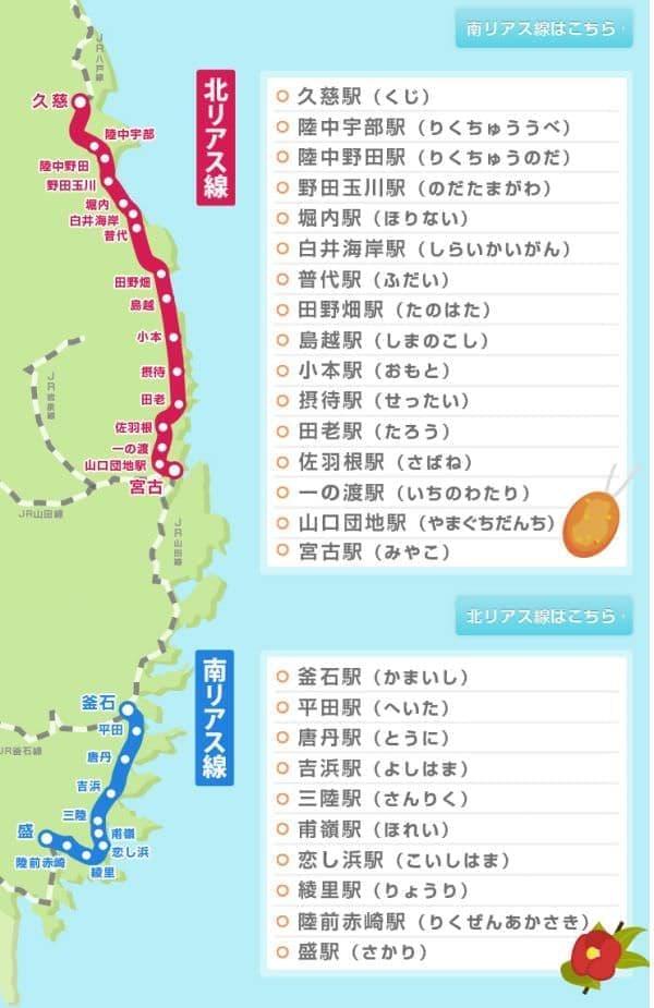 三陸鉄道の路線図  (出典:三陸鉄道)