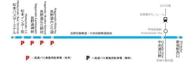 草間号 幻の華の運行は松本-新宿間で1日1往復