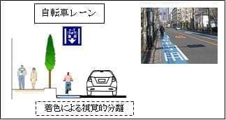 名古屋に設置された自転車レーン