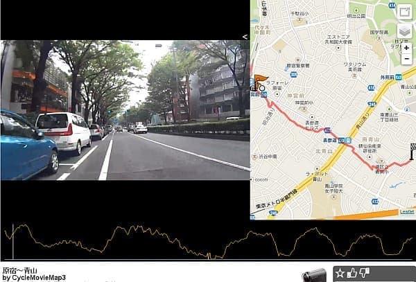 原宿近辺のサイクリング動画  画面下には走行速度が、右には走行ルートが表示される